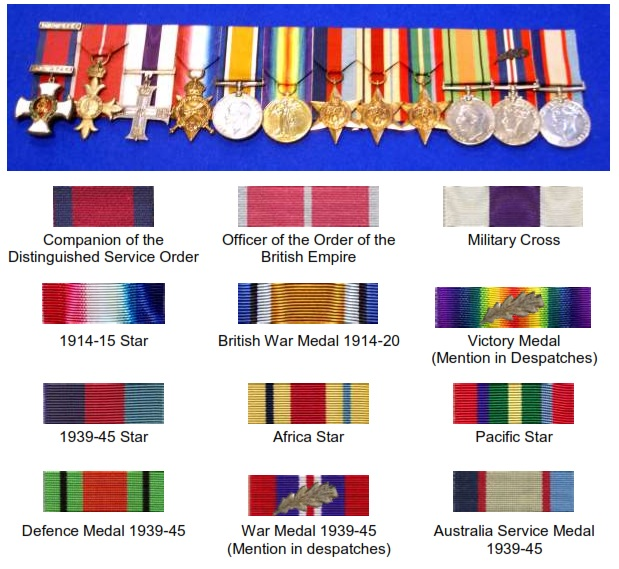 Arnold Browns Medals